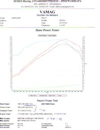 Dyno of Greek Octavia Vrs Remapped by More-BHP