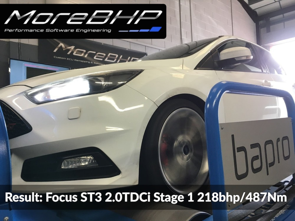The results of a Ford Focus ST3 Stage 1 Remap at MoreBHP, 218bhp and 387Nm.
